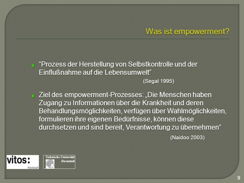 Was ist empowerment (Naidoo 2003)