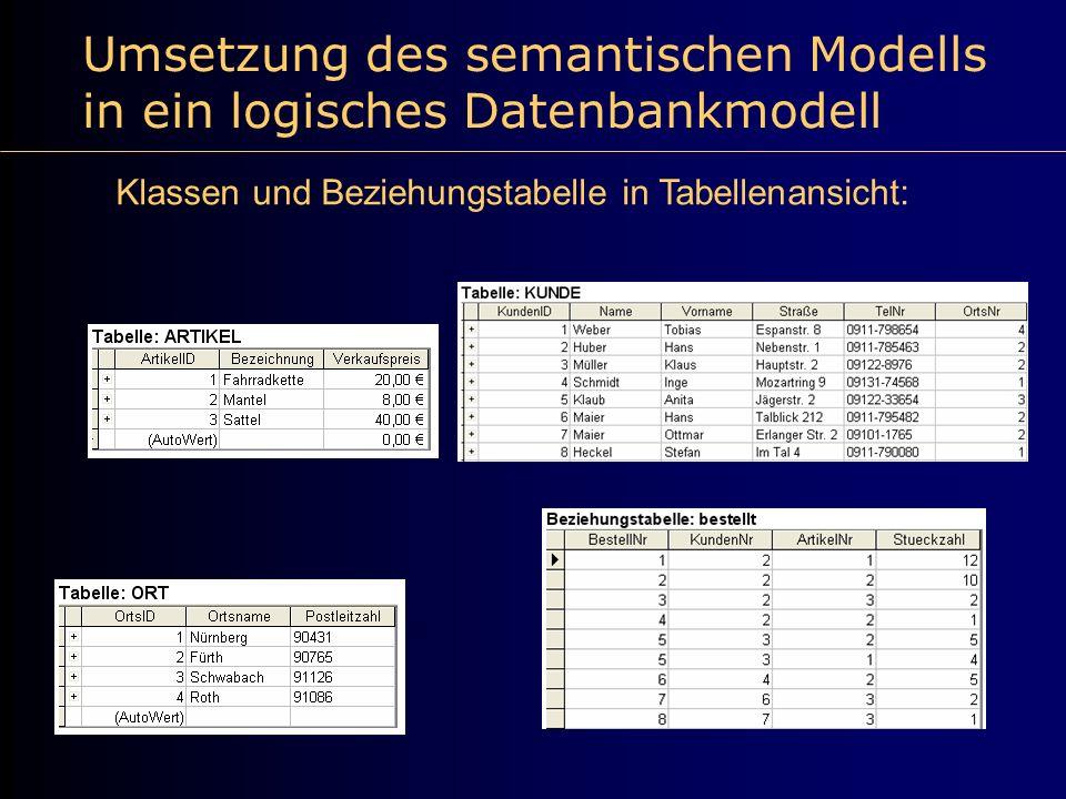 Umsetzung des semantischen Modells in ein logisches Datenbankmodell