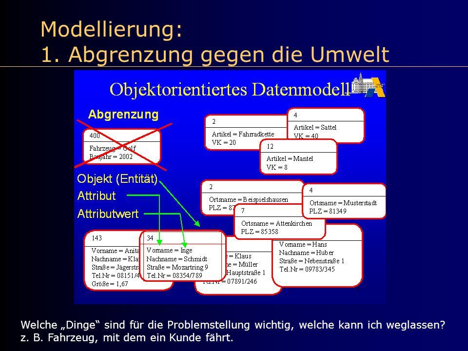 Modellierung: 1. Abgrenzung gegen die Umwelt