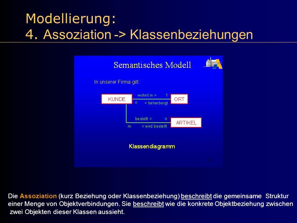 Modellierung: 4. Assoziation -> Klassenbeziehungen