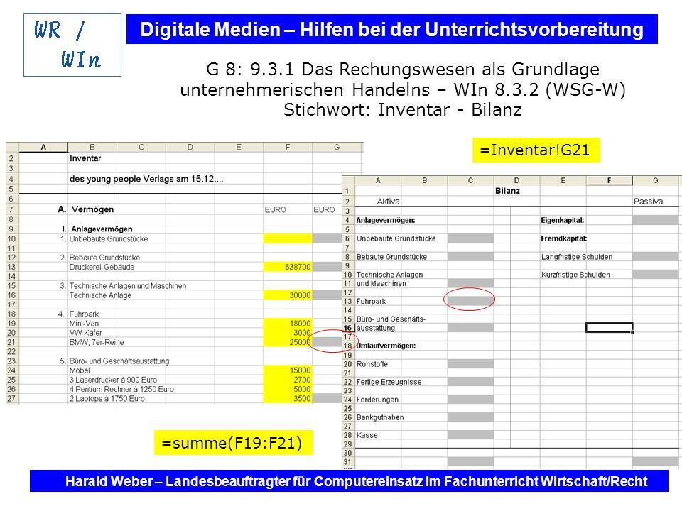 G 8: 9.3.1 Das Rechungswesen als Grundlage unternehmerischen Handelns – WIn 8.3.2 (WSG-W) Stichwort: Inventar - Bilanz