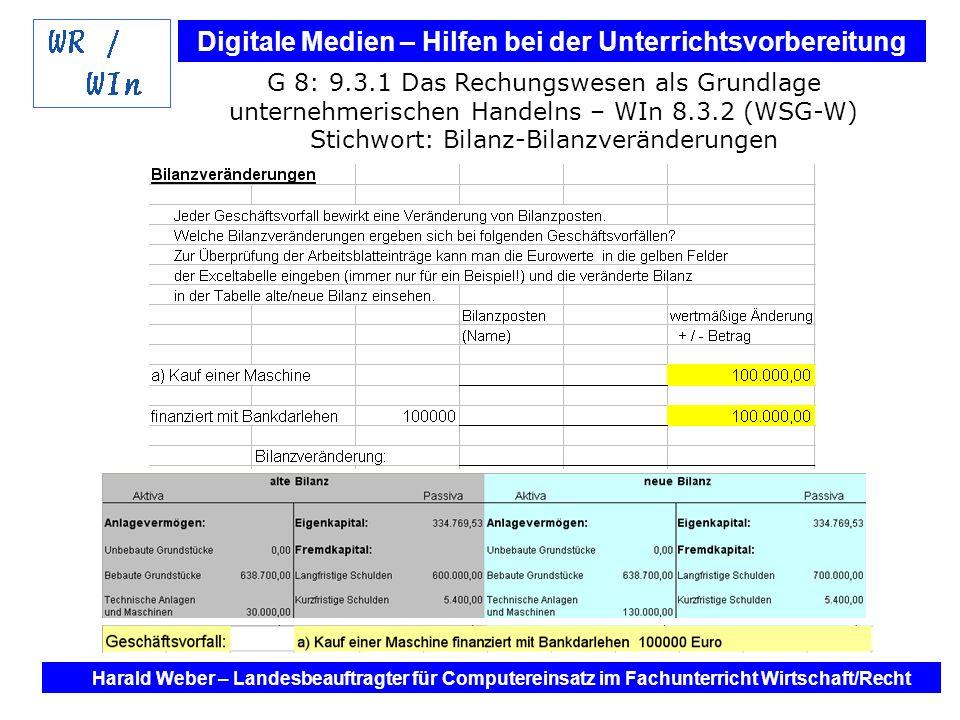 G 8: 9.3.1 Das Rechungswesen als Grundlage unternehmerischen Handelns – WIn 8.3.2 (WSG-W) Stichwort: Bilanz-Bilanzveränderungen