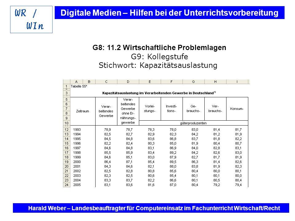 G8: 11.2 Wirtschaftliche Problemlagen G9: Kollegstufe