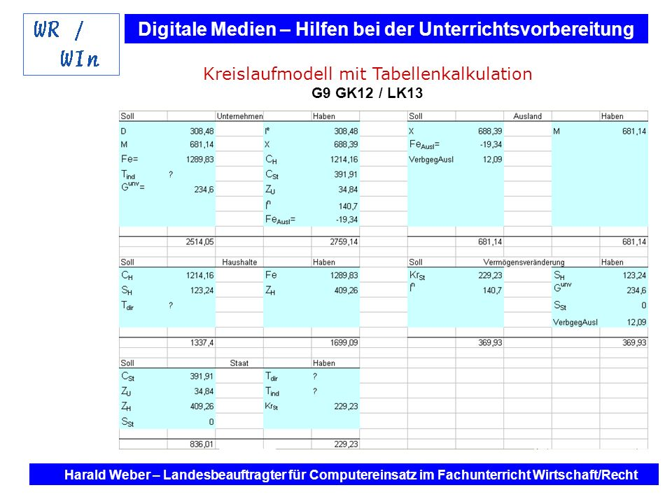 Kreislaufmodell mit Tabellenkalkulation G9 GK12 / LK13