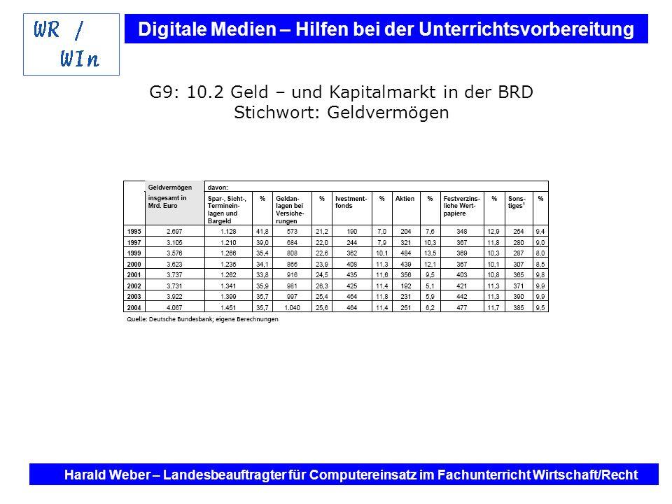 G9: 10.2 Geld – und Kapitalmarkt in der BRD Stichwort: Geldvermögen