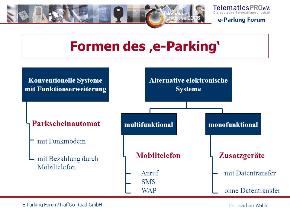 Formen des 'e-Parking'