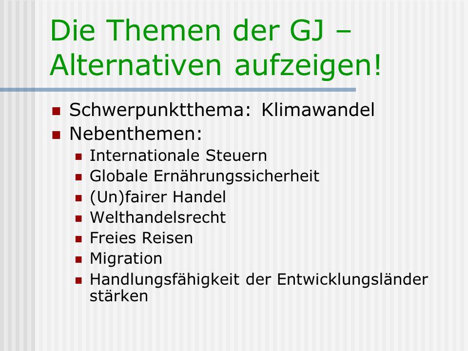 Die Themen der GJ – Alternativen aufzeigen!