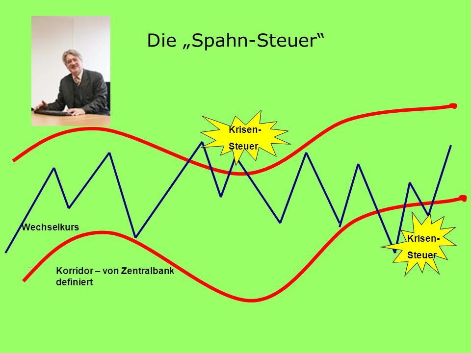 """Die """"Spahn-Steuer Krisen- Steuer Wechselkurs Krisen- Steuer"""