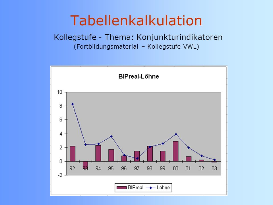 Tabellenkalkulation Kollegstufe - Thema: Konjunkturindikatoren (Fortbildungsmaterial – Kollegstufe VWL)