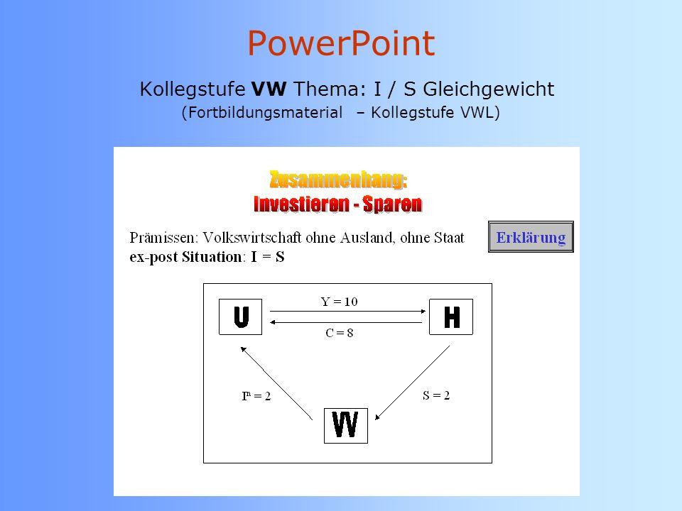 PowerPoint Kollegstufe VW Thema: I / S Gleichgewicht (Fortbildungsmaterial – Kollegstufe VWL)