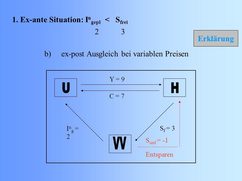U H VV 1. Ex-ante Situation: Ingepl < Sfrei 2 3 Erklärung