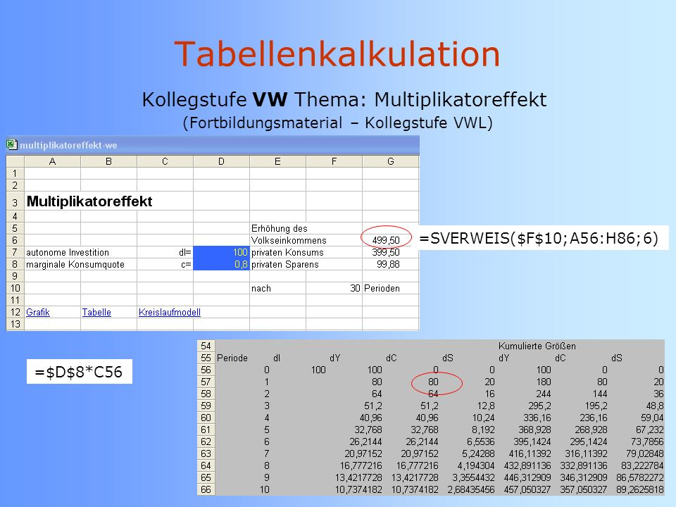 Tabellenkalkulation Kollegstufe VW Thema: Multiplikatoreffekt (Fortbildungsmaterial – Kollegstufe VWL)