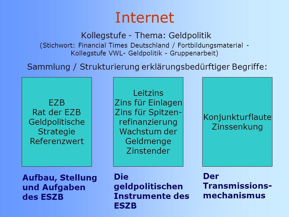 Sammlung / Strukturierung erklärungsbedürftiger Begriffe: