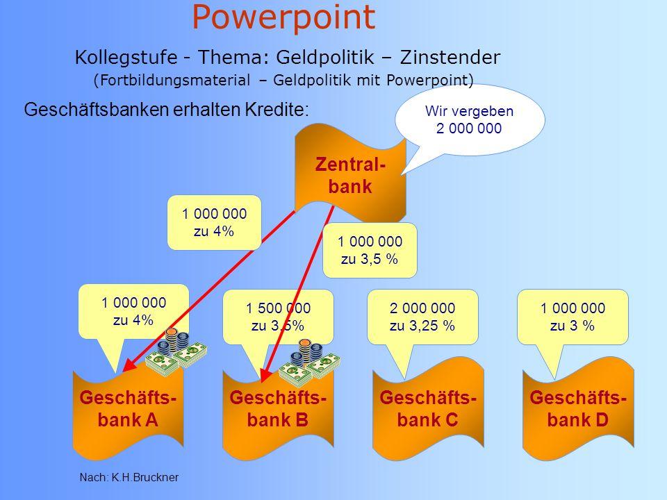 Powerpoint Kollegstufe - Thema: Geldpolitik – Zinstender