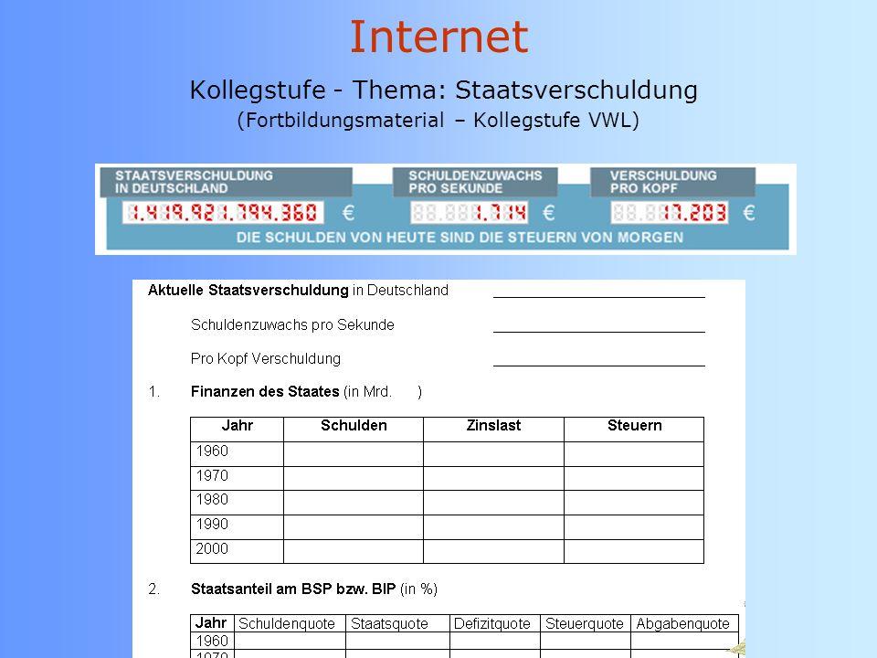 Internet Kollegstufe - Thema: Staatsverschuldung (Fortbildungsmaterial – Kollegstufe VWL)