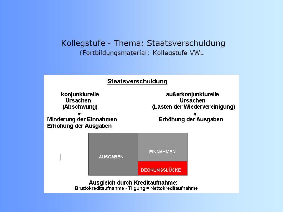 Kollegstufe - Thema: Staatsverschuldung (Fortbildungsmaterial: Kollegstufe VWL