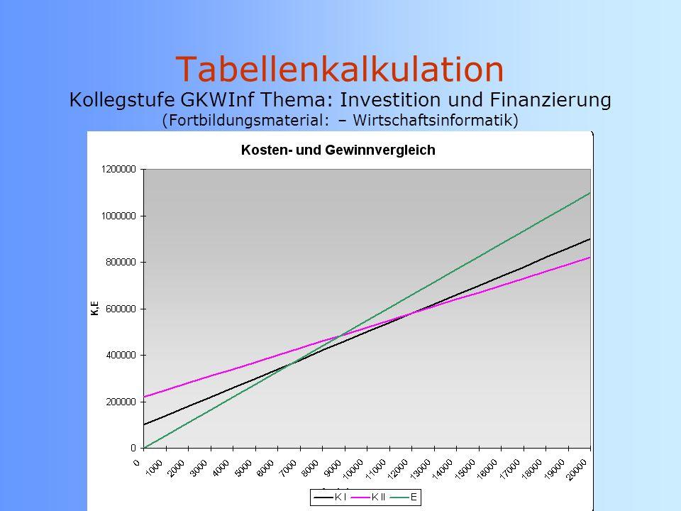 Tabellenkalkulation Kollegstufe GKWInf Thema: Investition und Finanzierung (Fortbildungsmaterial: – Wirtschaftsinformatik)