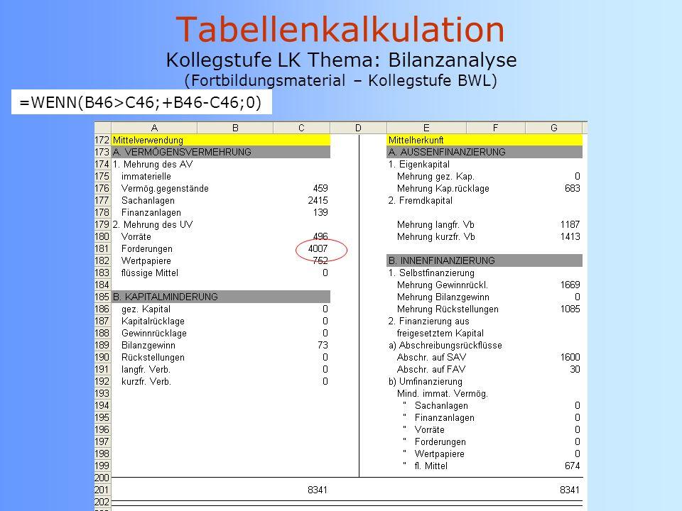 Tabellenkalkulation Kollegstufe LK Thema: Bilanzanalyse (Fortbildungsmaterial – Kollegstufe BWL)