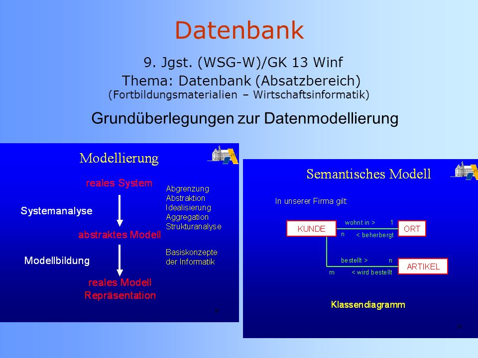 Datenbank 9. Jgst. (WSG-W)/GK 13 Winf Thema: Datenbank (Absatzbereich) (Fortbildungsmaterialien – Wirtschaftsinformatik)