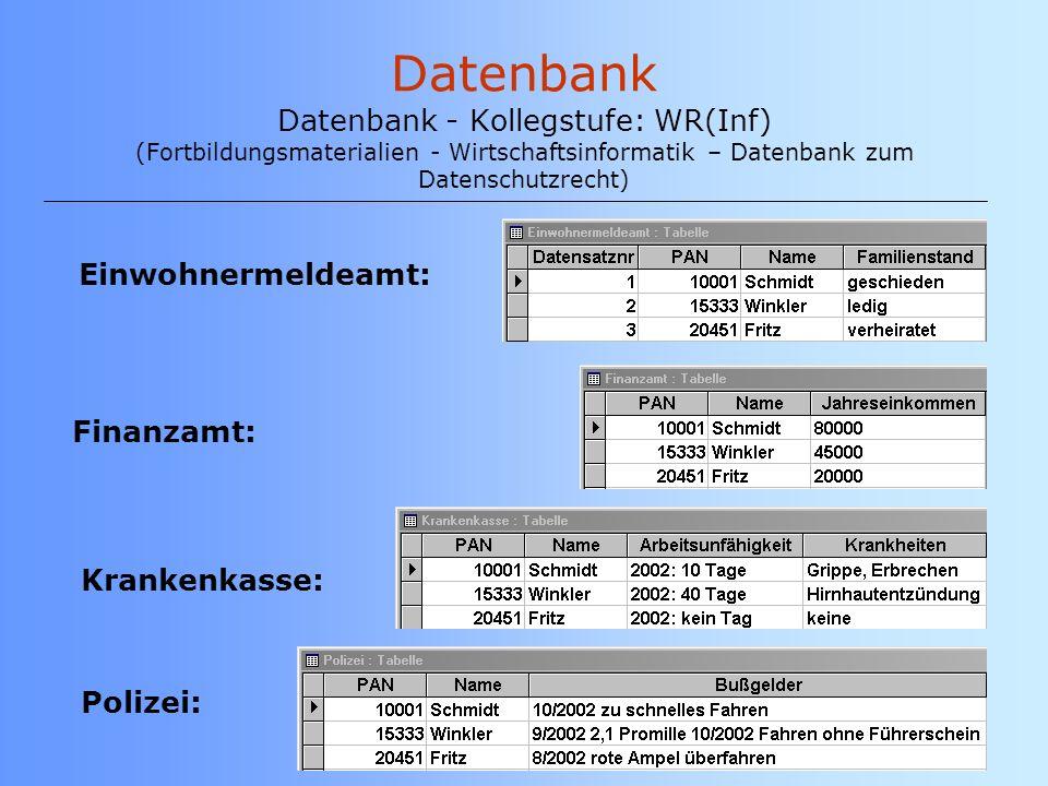 Datenbank Datenbank - Kollegstufe: WR(Inf) (Fortbildungsmaterialien - Wirtschaftsinformatik – Datenbank zum Datenschutzrecht)