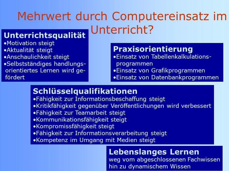 Mehrwert durch Computereinsatz im Unterricht