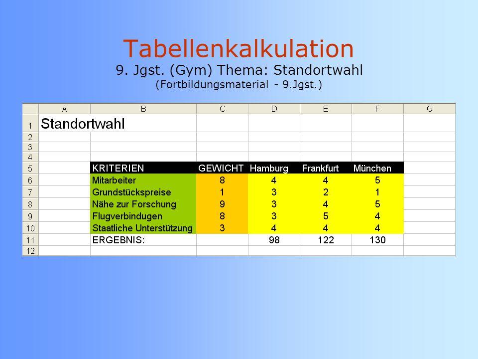 Tabellenkalkulation 9. Jgst