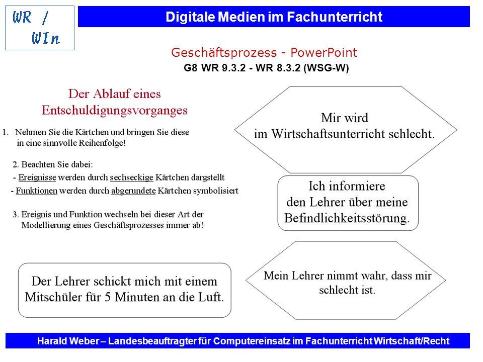 Geschäftsprozess - PowerPoint G8 WR 9.3.2 - WR 8.3.2 (WSG-W)