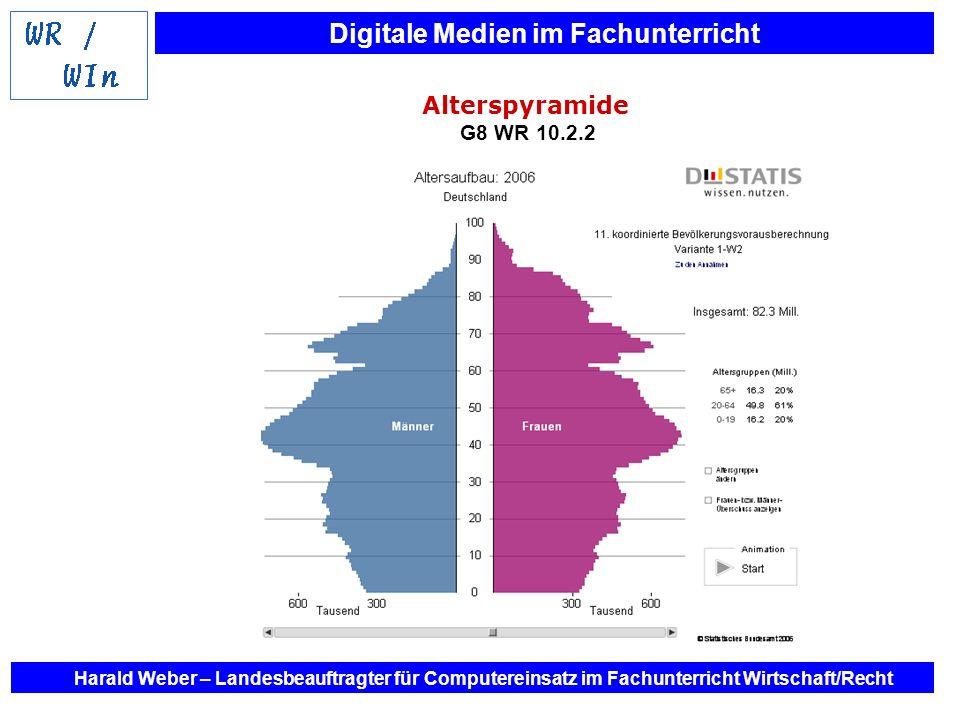 Alterspyramide G8 WR 10.2.2 Harald Weber – Landesbeauftragter für Computereinsatz im Fachunterricht Wirtschaft/Recht.