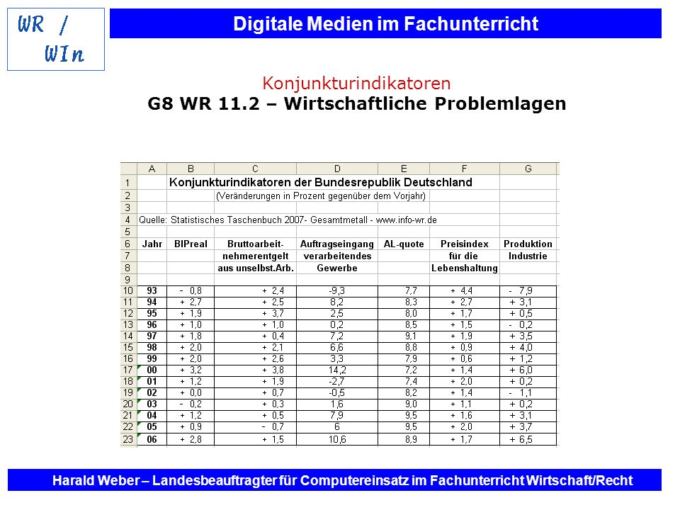 Großartig Prozentuale Zunahme Und Abnahme Wort Probleme Arbeitsblatt ...