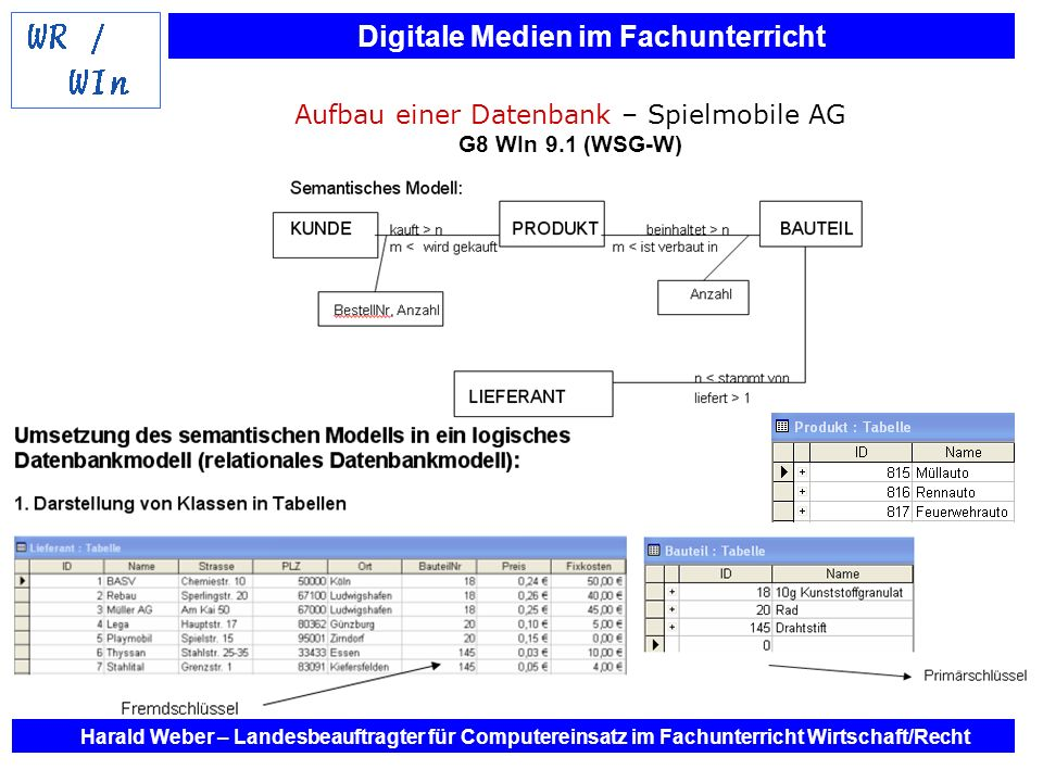 Aufbau einer Datenbank – Spielmobile AG G8 WIn 9.1 (WSG-W)