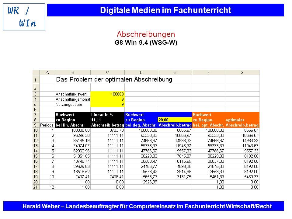 Abschreibungen G8 WIn 9.4 (WSG-W)
