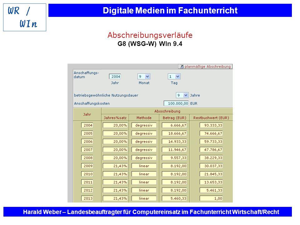 Abschreibungsverläufe G8 (WSG-W) WIn 9.4