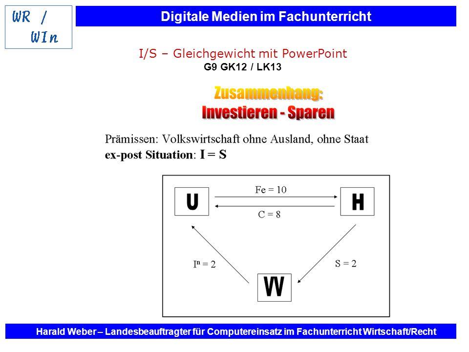 I/S – Gleichgewicht mit PowerPoint G9 GK12 / LK13