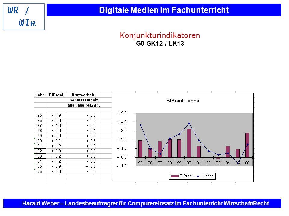 Konjunkturindikatoren G9 GK12 / LK13