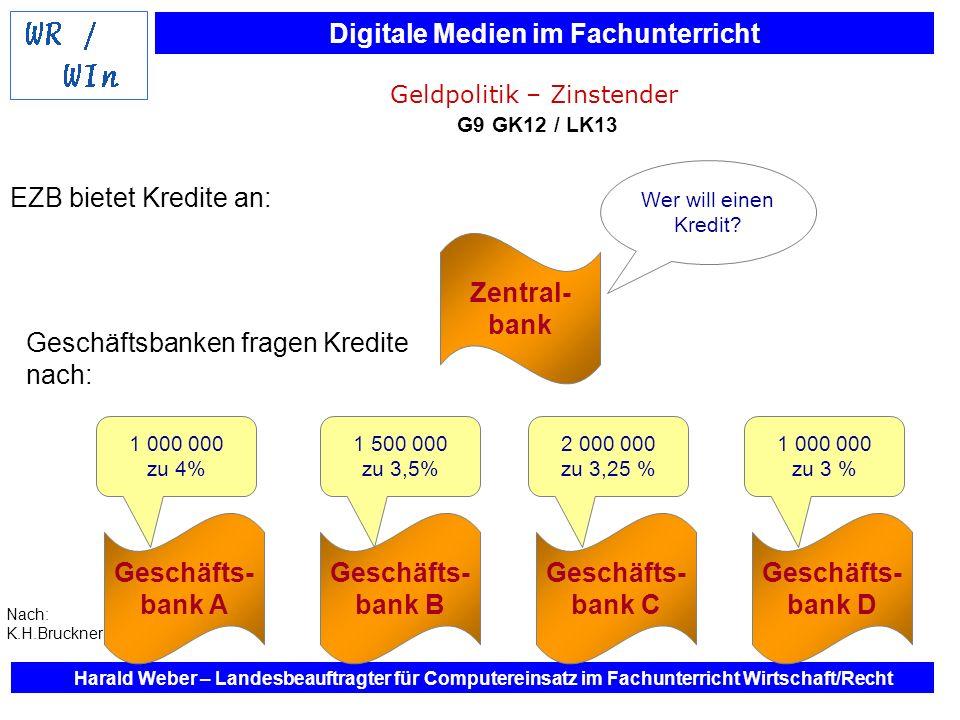 Geldpolitik – Zinstender G9 GK12 / LK13