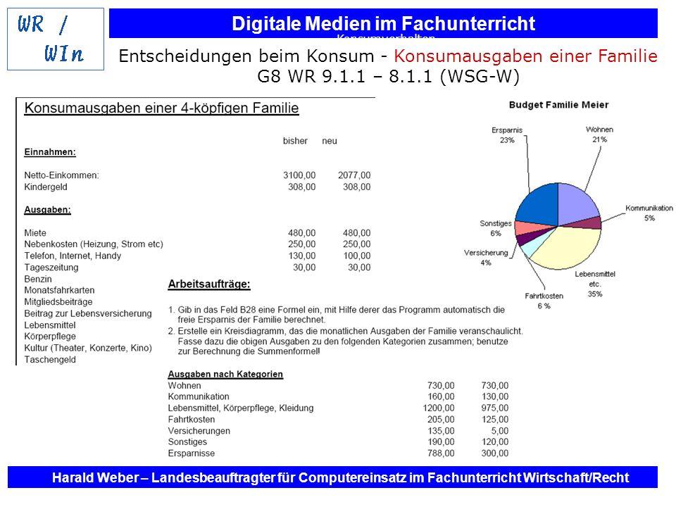 Konsumverhalten Entscheidungen beim Konsum - Konsumausgaben einer Familie G8 WR 9.1.1 – 8.1.1 (WSG-W)