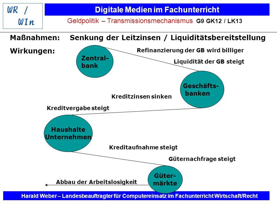 Geldpolitik – Transmissionsmechanismus G9 GK12 / LK13