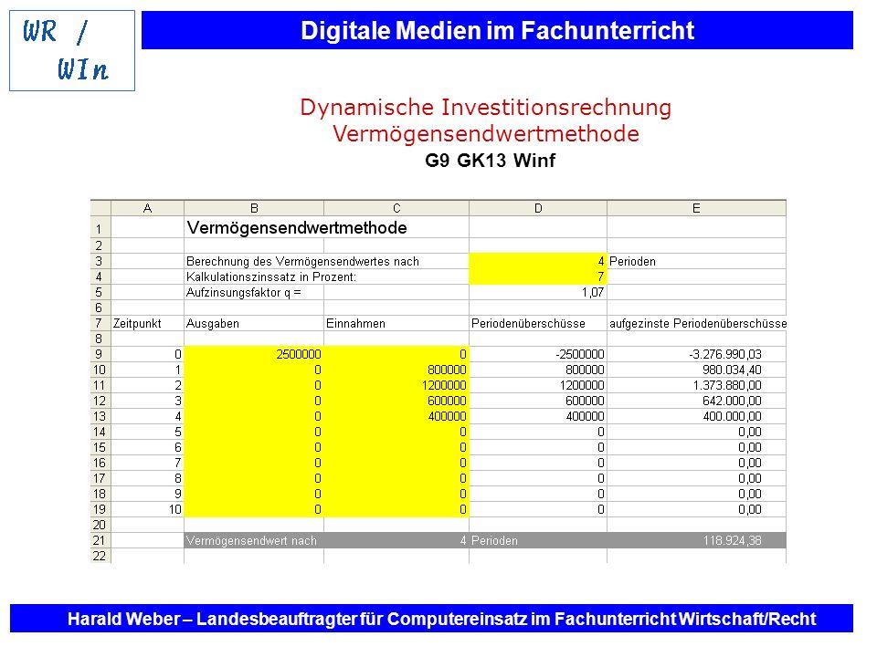 Dynamische Investitionsrechnung Vermögensendwertmethode G9 GK13 Winf