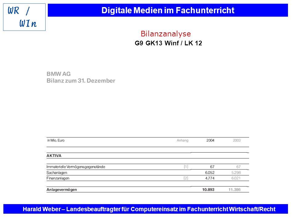 Bilanzanalyse G9 GK13 Winf / LK 12
