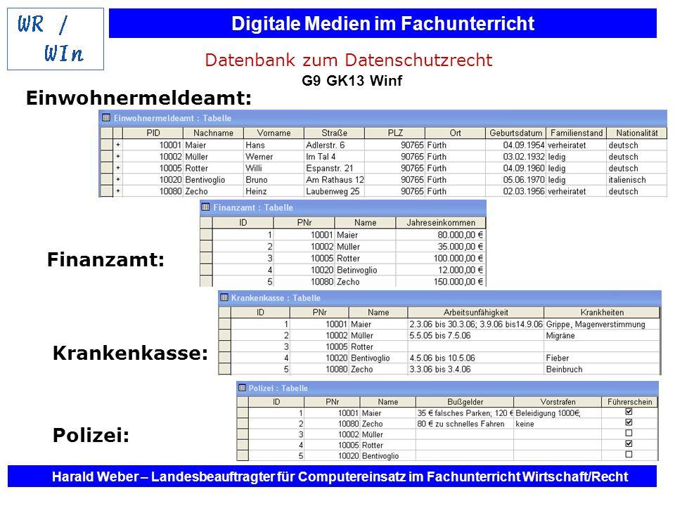 Datenbank zum Datenschutzrecht