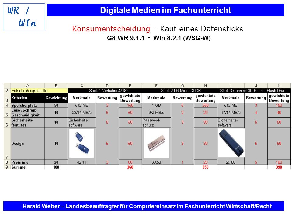 Konsumverhalten Konsumentscheidung – Kauf eines Datensticks G8 WR 9. 1