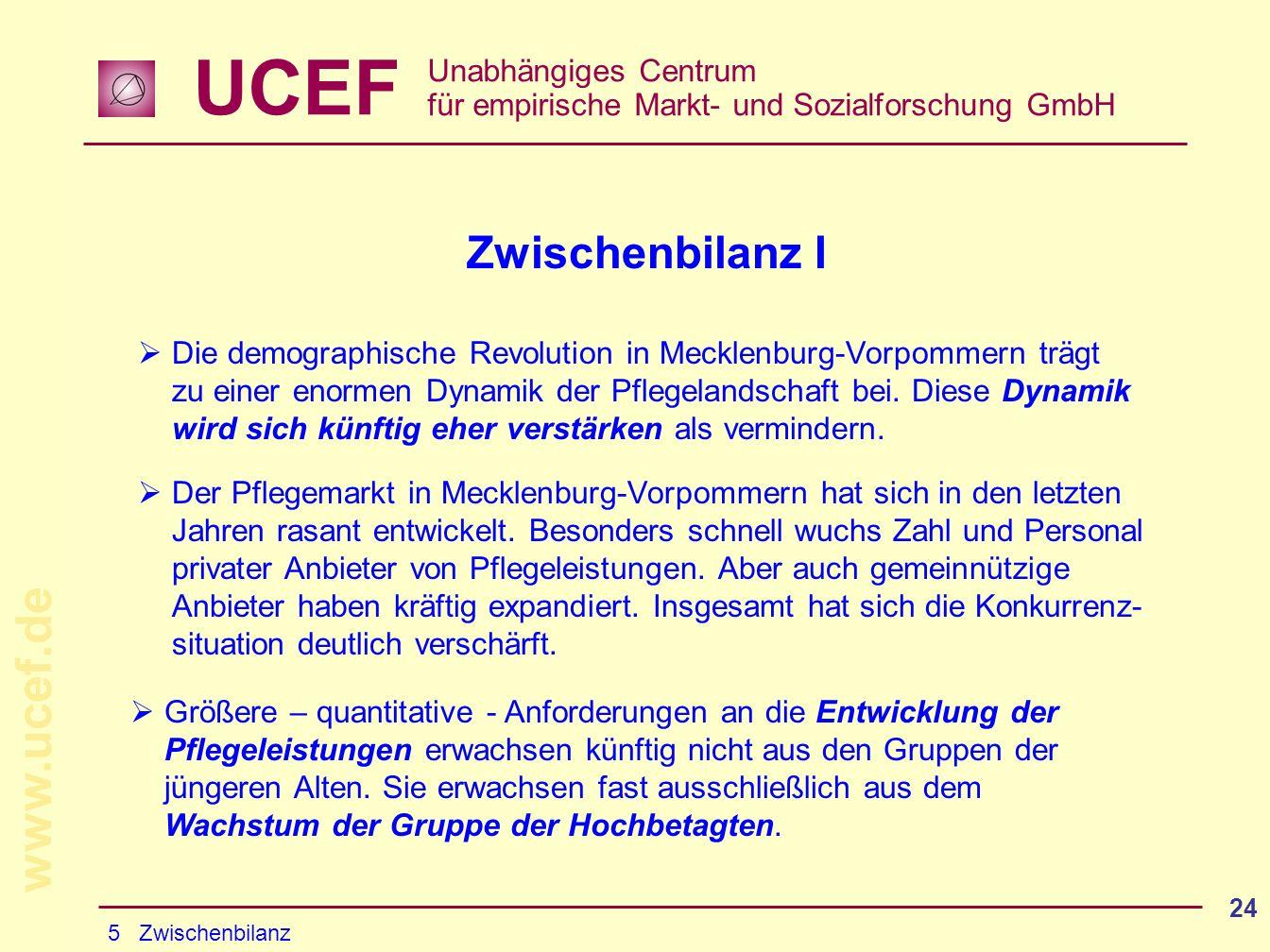 Zwischenbilanz I Die demographische Revolution in Mecklenburg-Vorpommern trägt.
