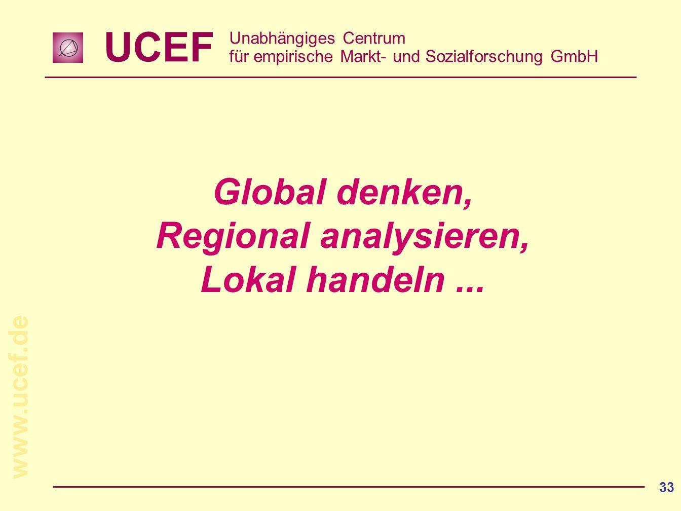 Global denken, Regional analysieren, Lokal handeln ...