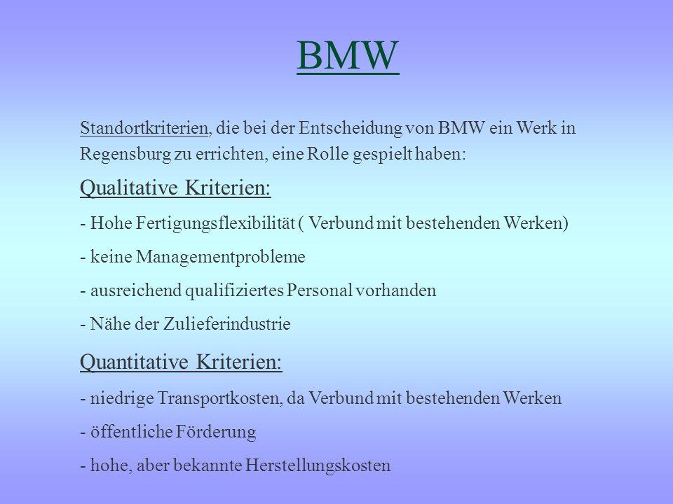 BMW Qualitative Kriterien: Quantitative Kriterien:
