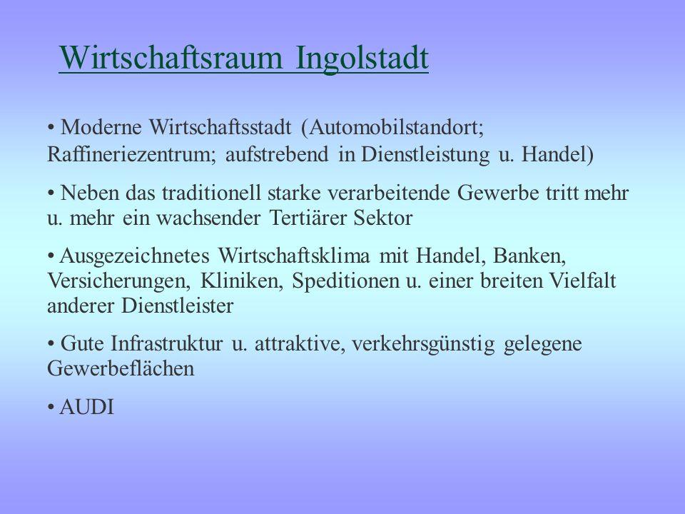 Wirtschaftsraum Ingolstadt