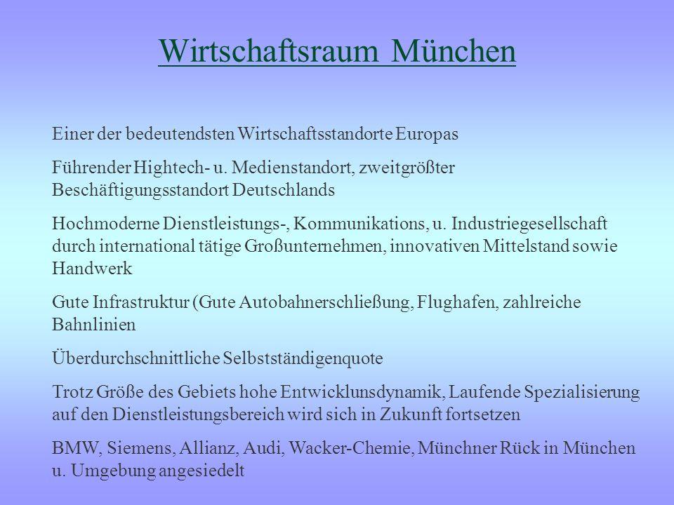 Wirtschaftsraum München