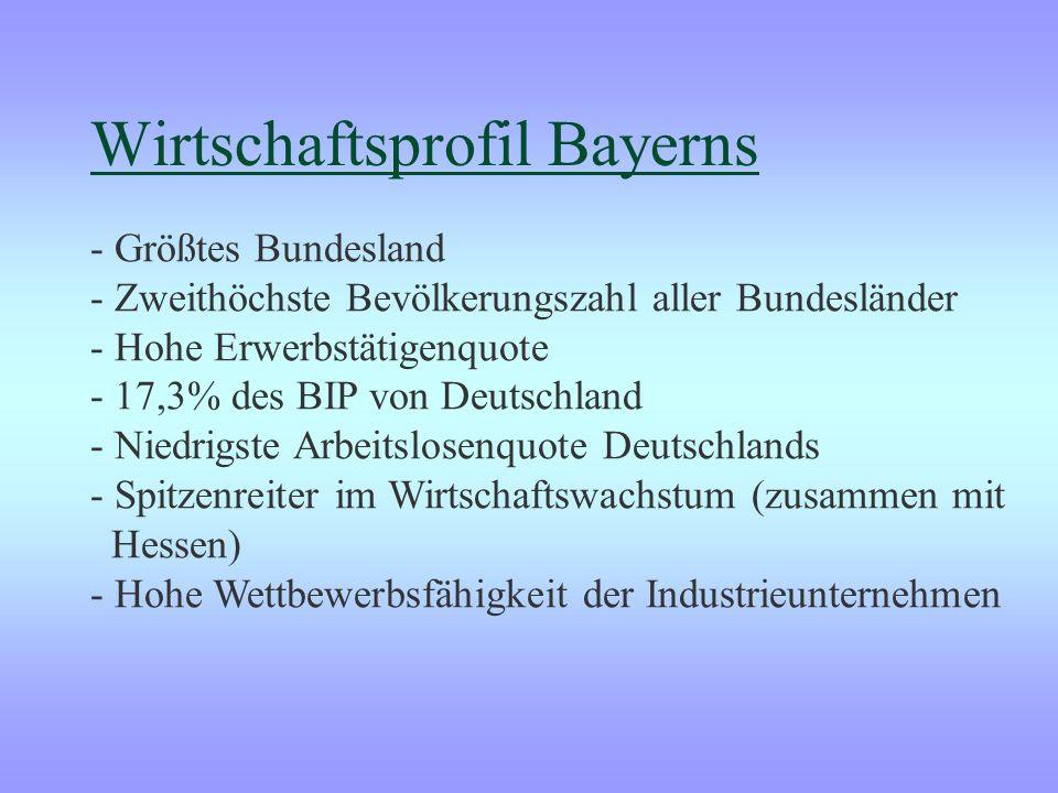 Wirtschaftsprofil Bayerns