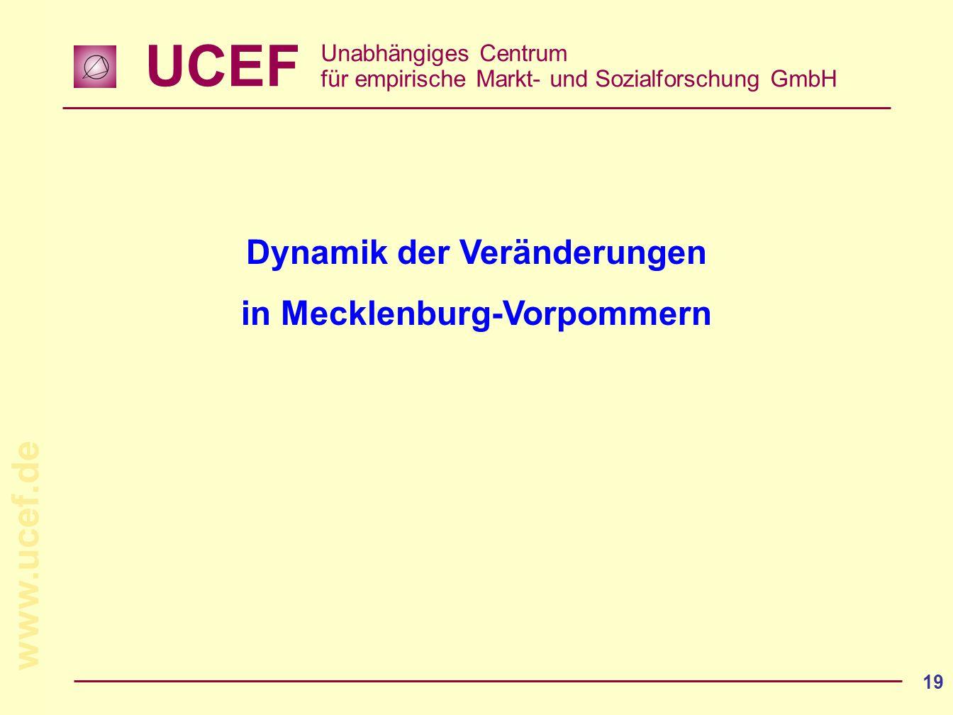 Dynamik der Veränderungen in Mecklenburg-Vorpommern