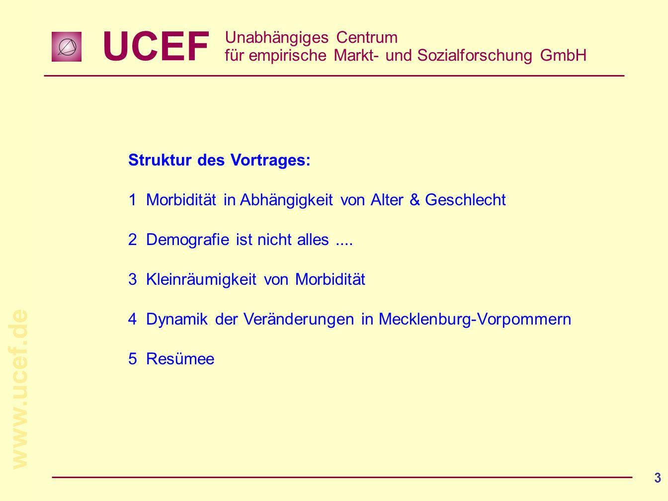 Struktur des Vortrages: