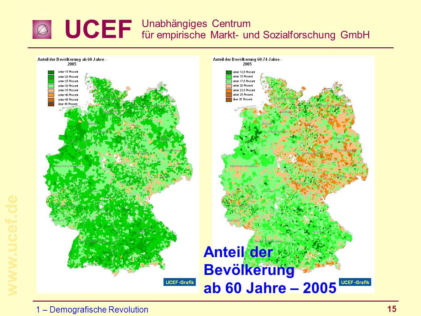 Anteil der Bevölkerung ab 60 Jahre – 2005 1 – Demografische Revolution
